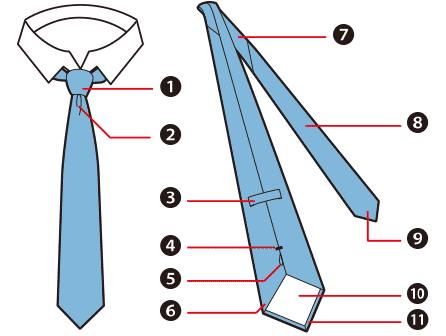 ネクタイの呼称